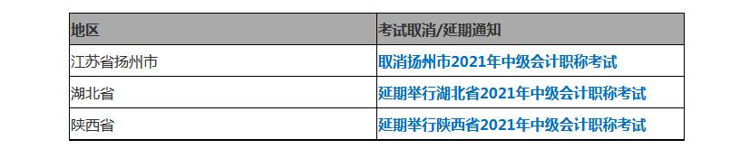 陕西考区中级会计考试延期举行