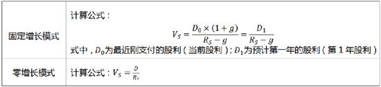 常见估值模式.png